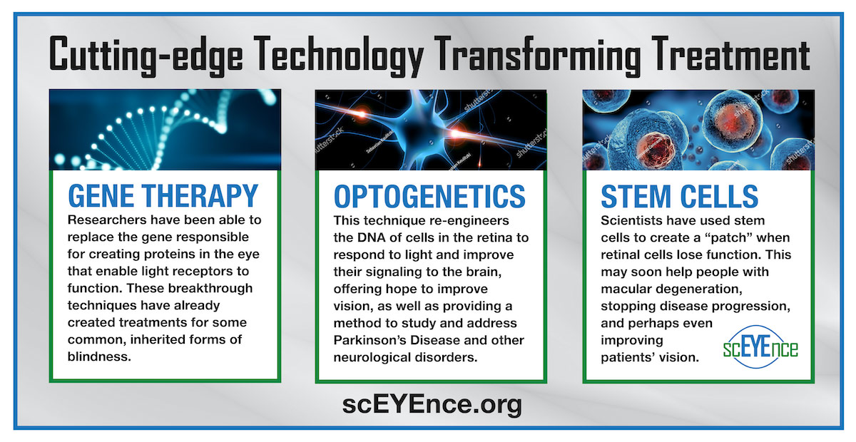 Cutting Edge Technology Infographic - Blue And Black Sans-serif Type With Photos Of Cells And DNA